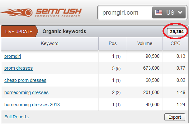 25,000 of keywords in top 20