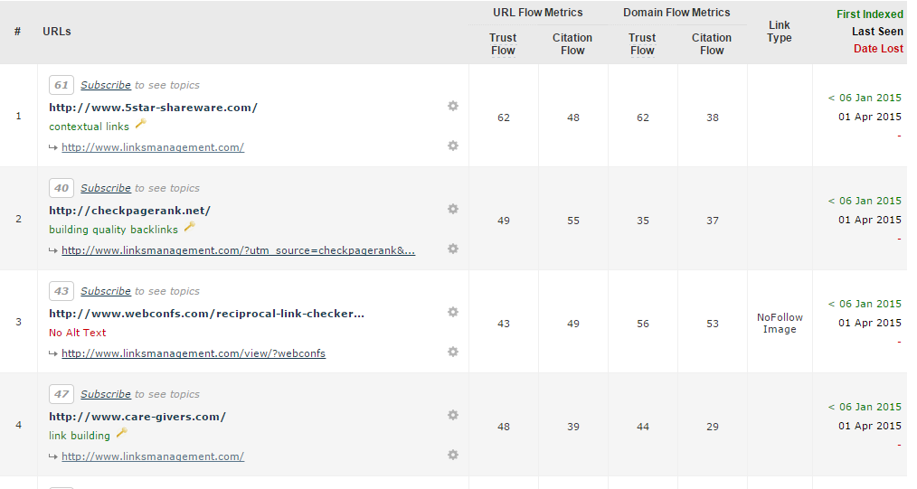 Majestic SEO for external backlinks tracking