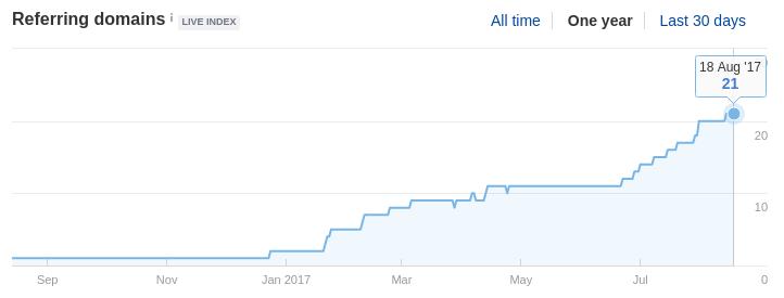 link mass graph www.fabricadediamanteshnd.com.br