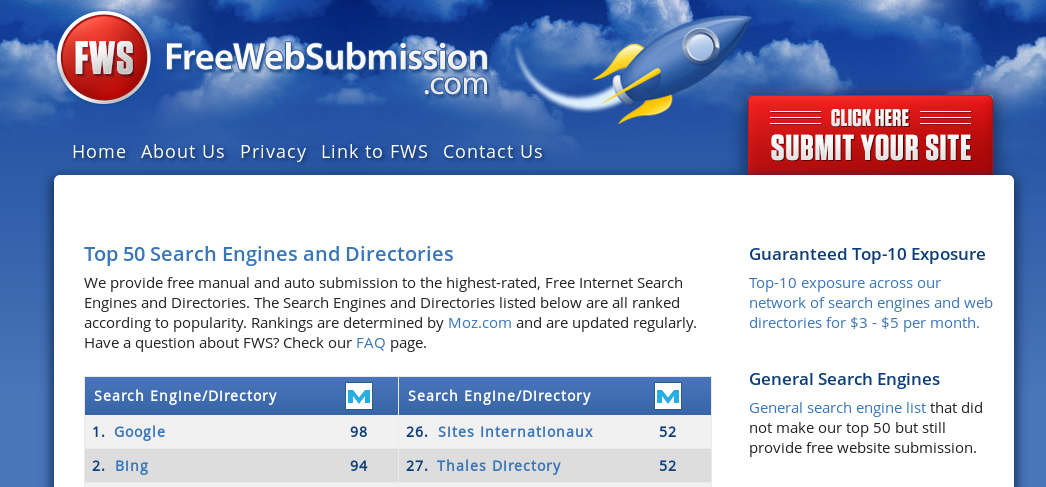 Backlink Software: Automated Link Building (Submitter) Tools