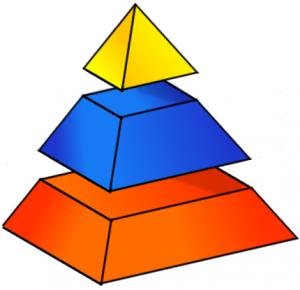 Backlink Pyramid