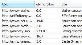 Checking nofollow/dofollow