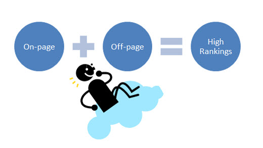 Links and on-page optimization
