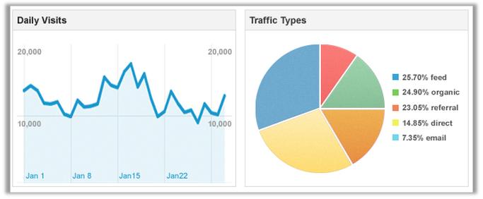 Clicky Web Analytics