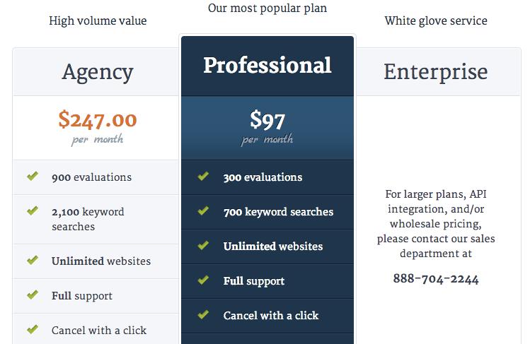 Scribe SEO Analyzer WordPress plugin