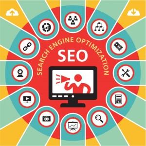 SEO for Google Ranking