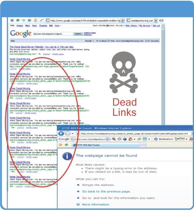 Dead links