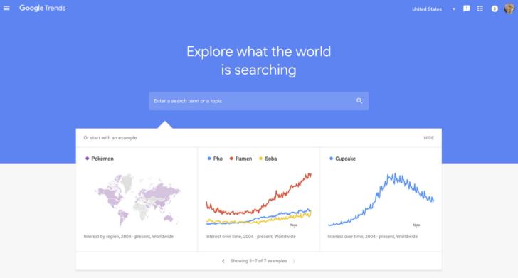 Google Trends for SEO