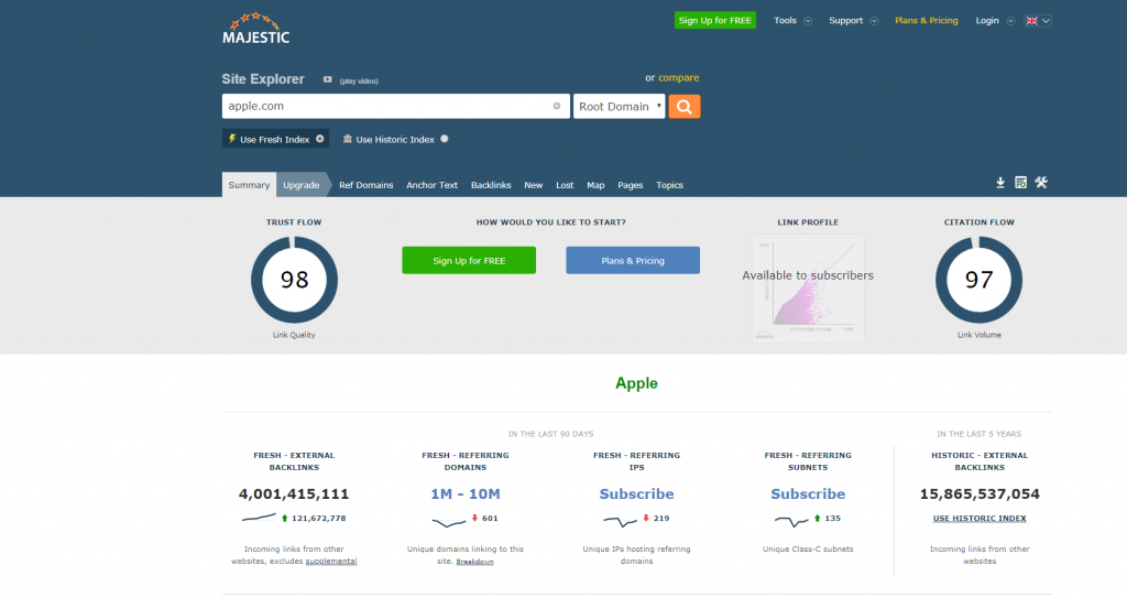 Backlinks check from Majestic