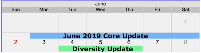 Diversity update from Google