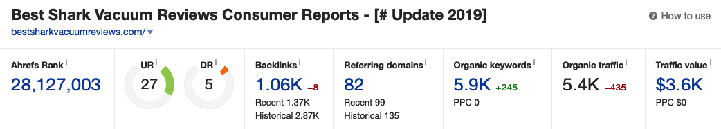 Site 1_Backlinks overview