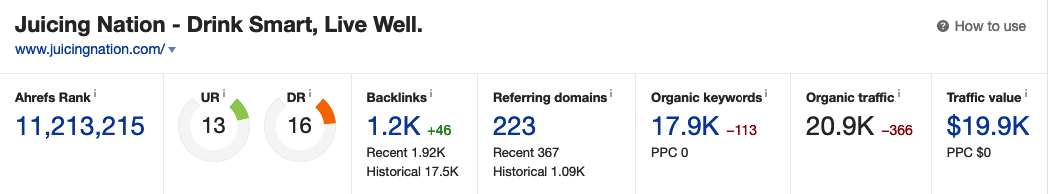Site 3_Backlinks overview