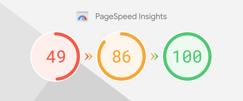 PageSpeed Optimization as One of Rankings Factor