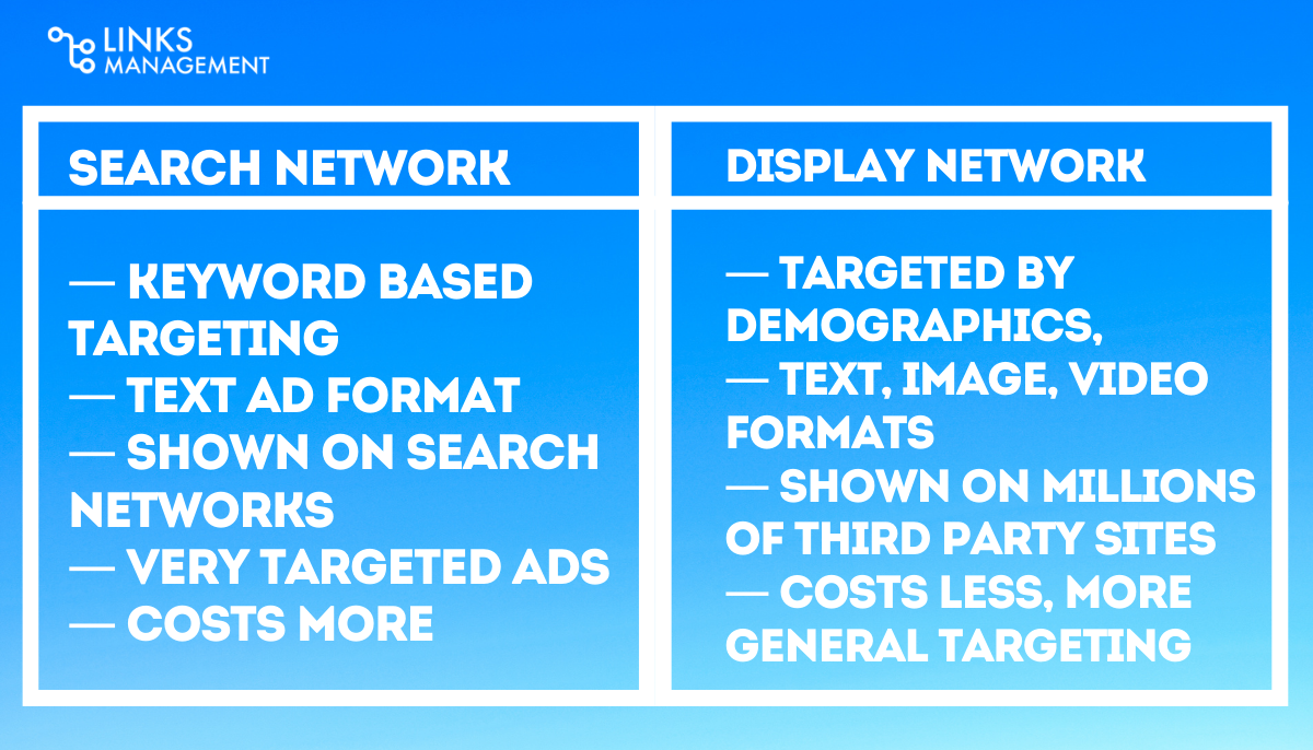 Google Search Network vs Display Network